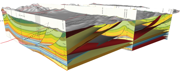 Move Structural Geology Modelling Software