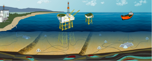 Petroleum Experts Oil, Gas, Structural Geology Software Modelling
