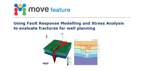 MOVE structural geology software